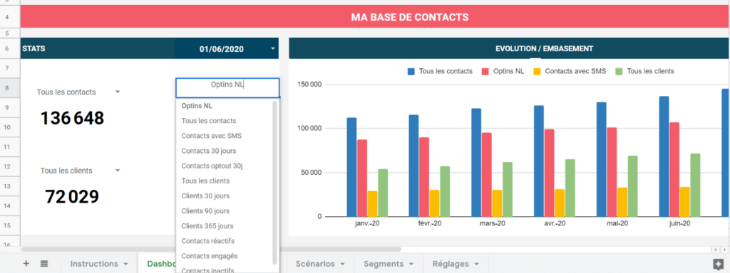 template-reporting-performance-crm-marketing-emailing-dashboard-base-de-contacts-1024x384